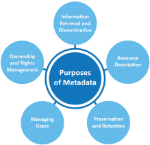 metadata 2